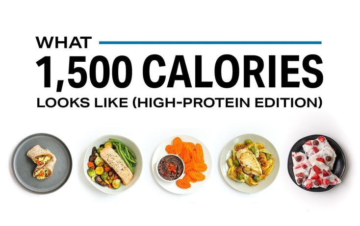 What 1500 Calories Looks Like (High-Protein Edition ...