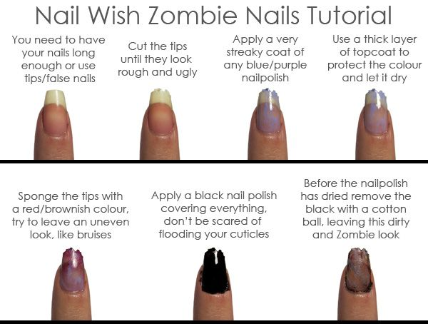 Nail Wish: Zombie Nails Tutorial