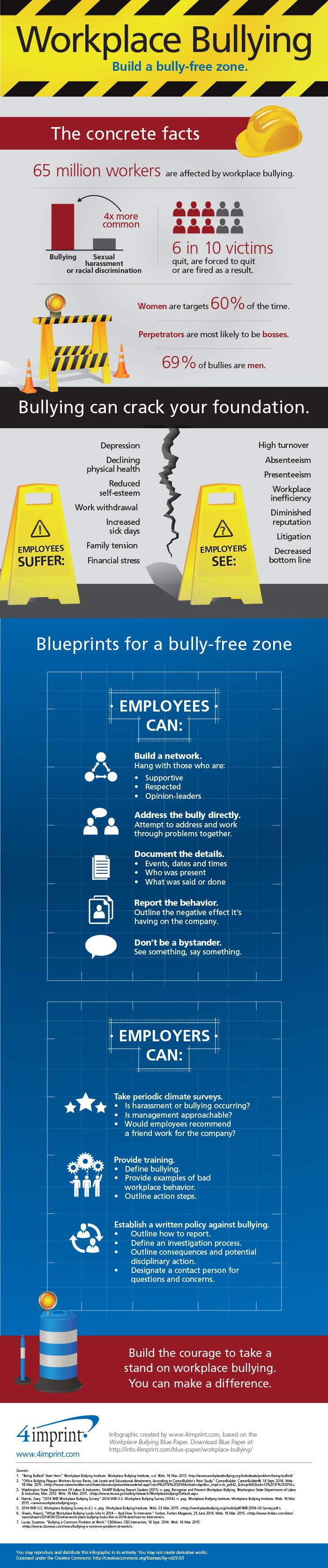 Workplace bullying is more common than many think—in fact, it affects more than 65 million workers in the United States alone.