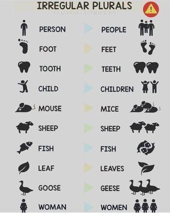 Pin by Seawolf 005 on Symbol/Logo   English phrases. English language teaching. English vocabulary