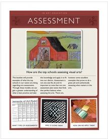Wow!  leave it to Jessica Balsley, writer of the Art of Ed, to create this awesome PDF of assessment in art.  Various forms are discussed with multiple examples from USA districts.  Download now!