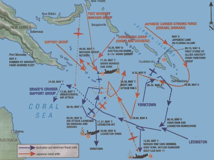 World War II Pacific -  Battles of the Coral Sea