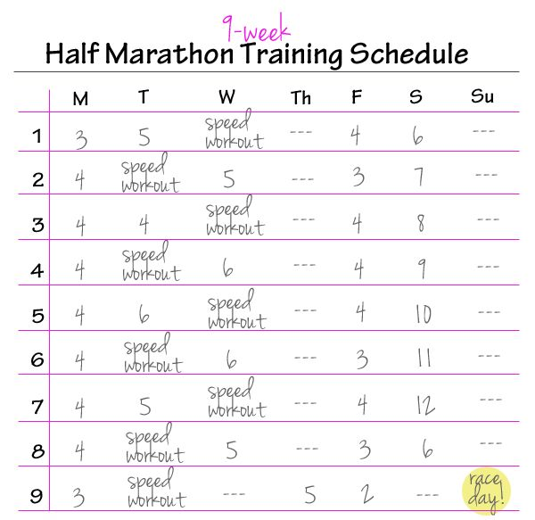 i like this format for a training plan, x number of weeks with a goal at the end. not that you are going to see me running a half marathon anytime soon. i did just buy a crossfit groupon, which i'm going to use in june. i probably should start training for that (:S haha training for the crossfit onramp program...