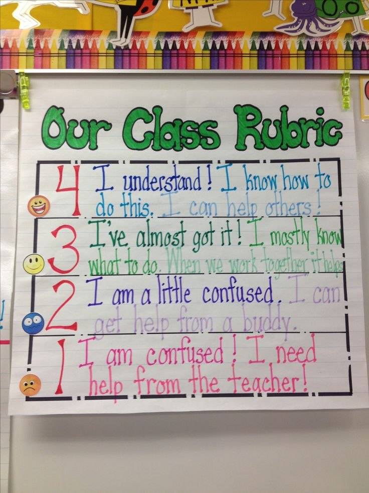 rubrics for kindergarten writing assignments