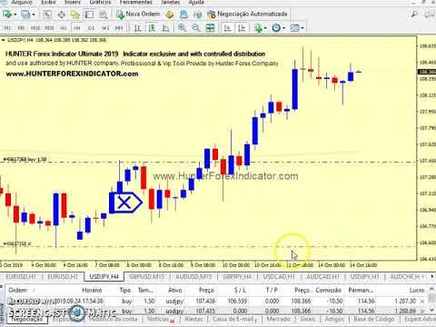 Usdjpy Hunter Non Repaint Forex Indicator H4 Pair Buy Trade