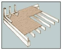 How to Build a Raised Wood Floor for teens bed, stage, loft, or indoor nook/deck.  http://www.ehow.com/how_5157618_build-raised-wood-floor.html#page=0