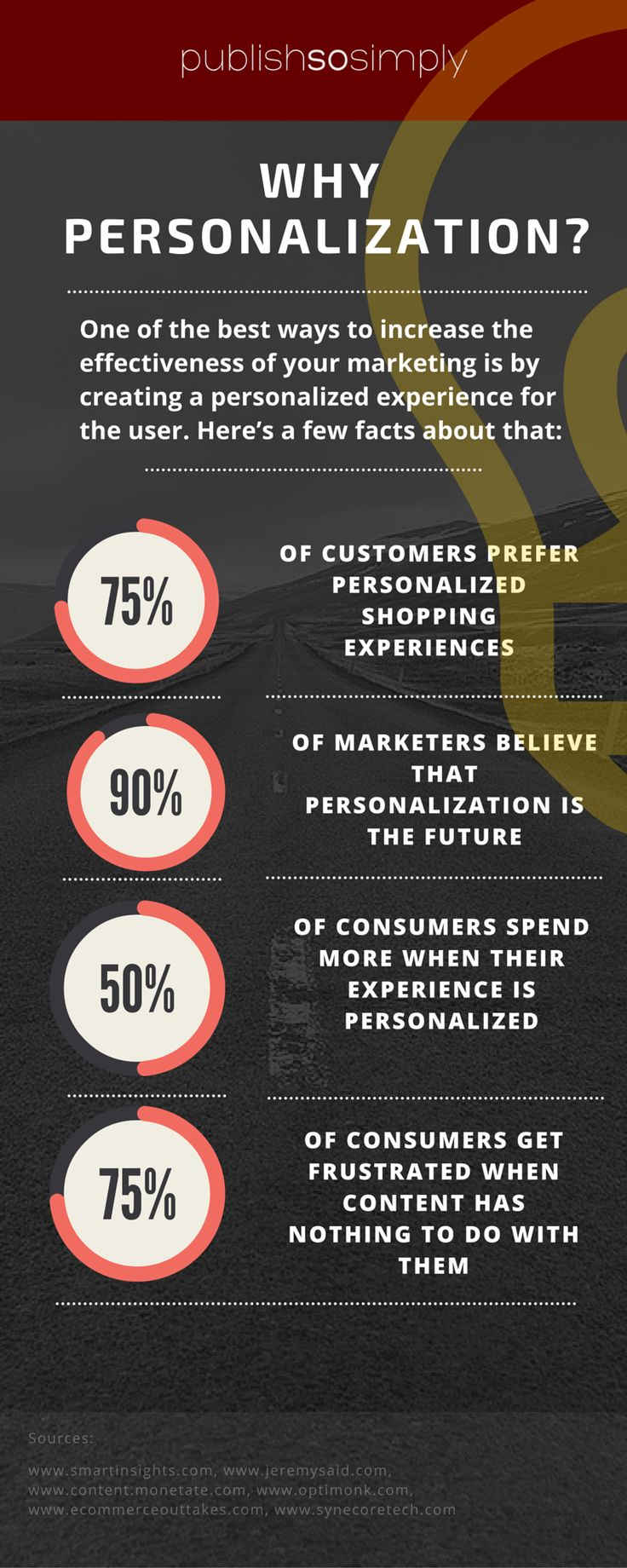 The Value of Personalization andUser-Generated Content - Infographic