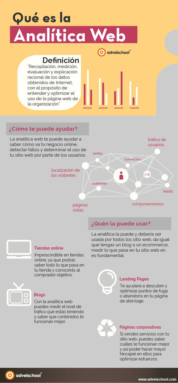Qué es la Analítica Web #infografia #infographic #marketing | TICs y Formación