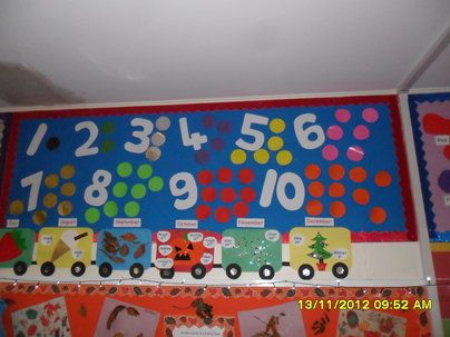 Counting to Ten Display, classroom display, class display, numeracy, maths, math, numbers, counting, Early Years (EYFS), KS1 & KS2 Primary Resources