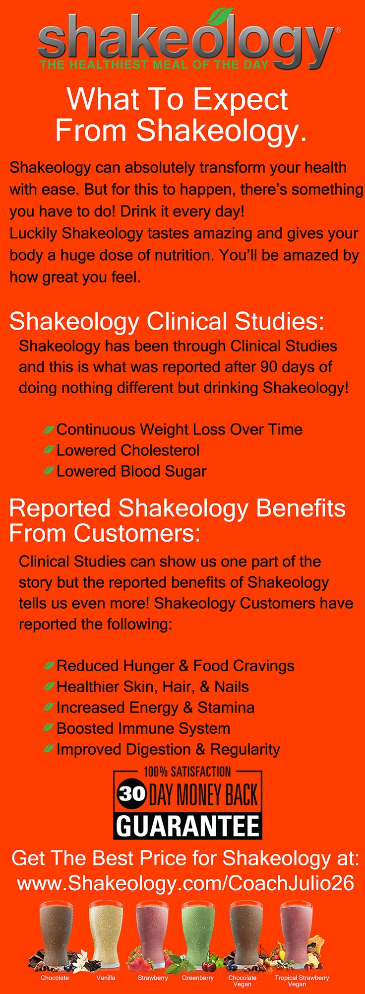 Shakeology has gone through Clinical Studies & people have shared their Shakeology benefits. To answer what is Shakeology, we find that Shakeology is health shake that is transforming people's lives! www.amylensing.com