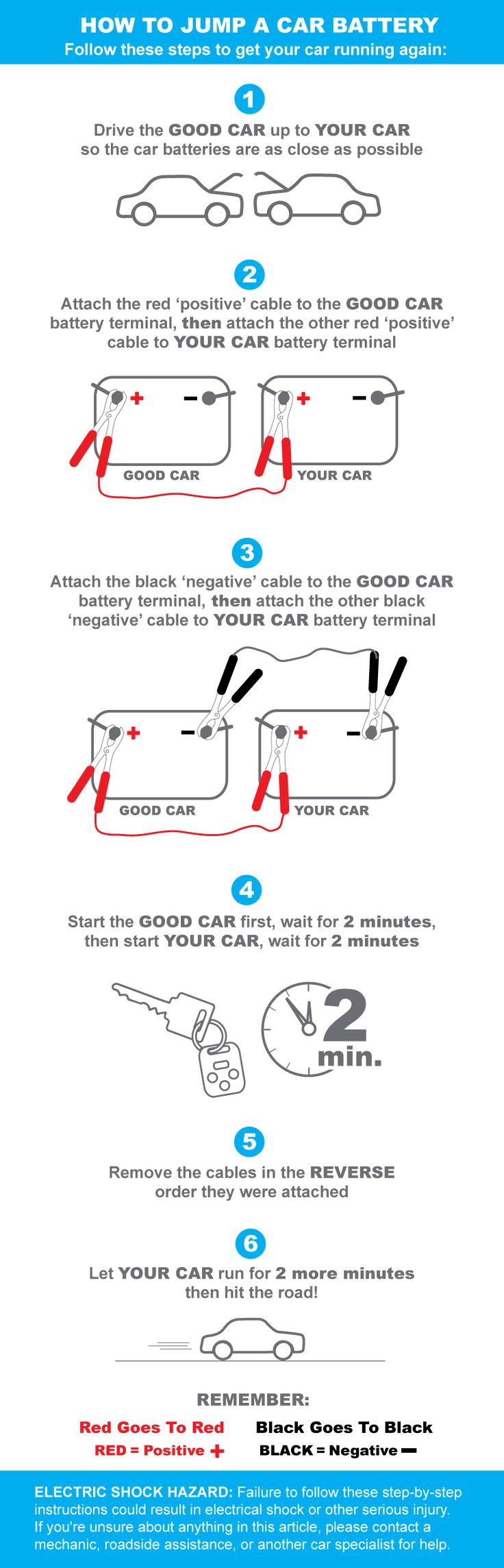 How 2 Jump Start A Car via