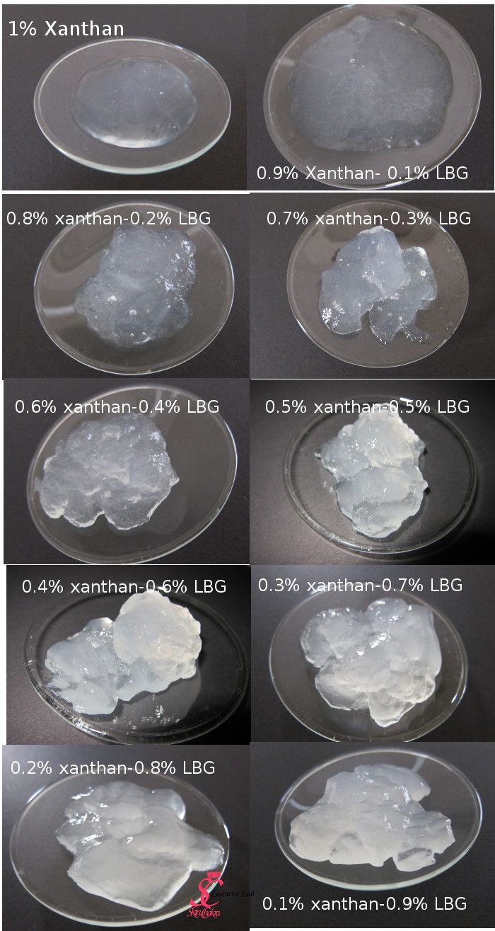 Intertron physical therapy - Changes Of Appearance And Viscosity For Xanthan Lbg Blend
