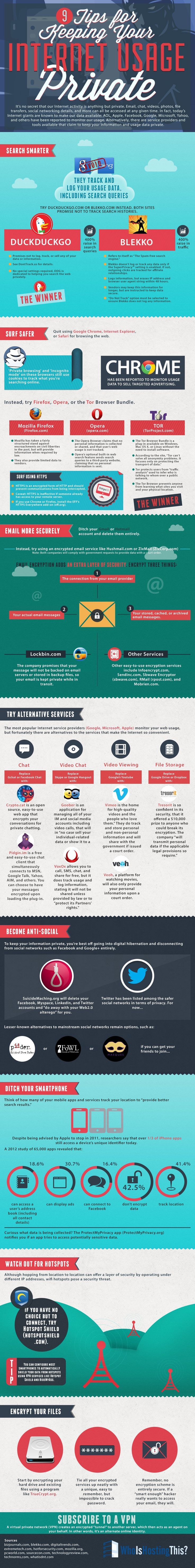 9 Tips For Keeping Your Internet Usage Private #infographic