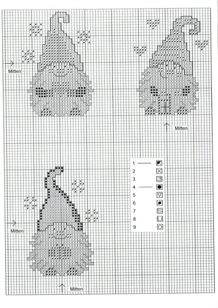 Cross-stitch Santa Gnomes, part 3 of 3...  color chart on part 2