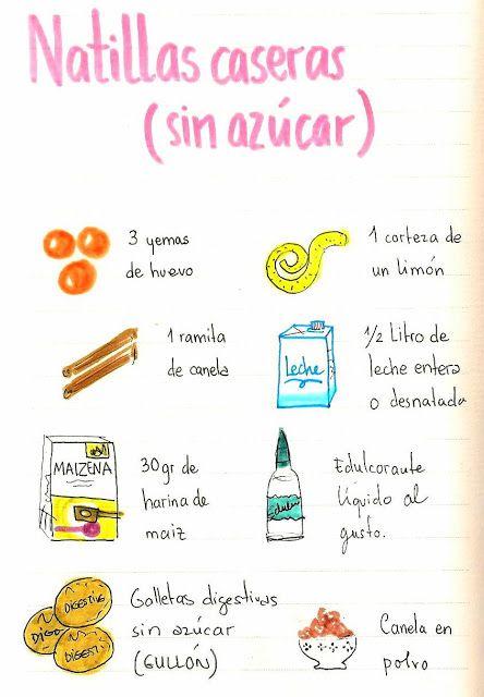 Gastro Andalusi: Natillas caseras sin azúcar especiales para dietas y diabéticos