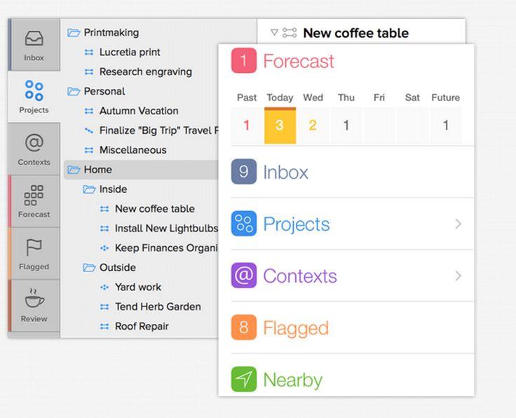 Какие средства предприниматели используют для повышения продуктивности работы — обсуждение на Quora