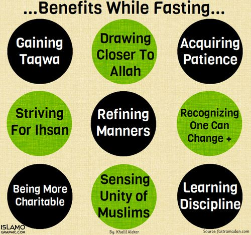 Benefits while Fasting