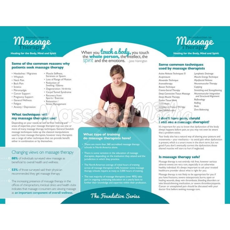 13 Best Massage Therapy Brochures Images On Pinterest Brochures