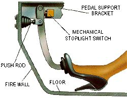 Image result for HYDRAULICS AND PNEUMATIC EXAMPLES IMAGES