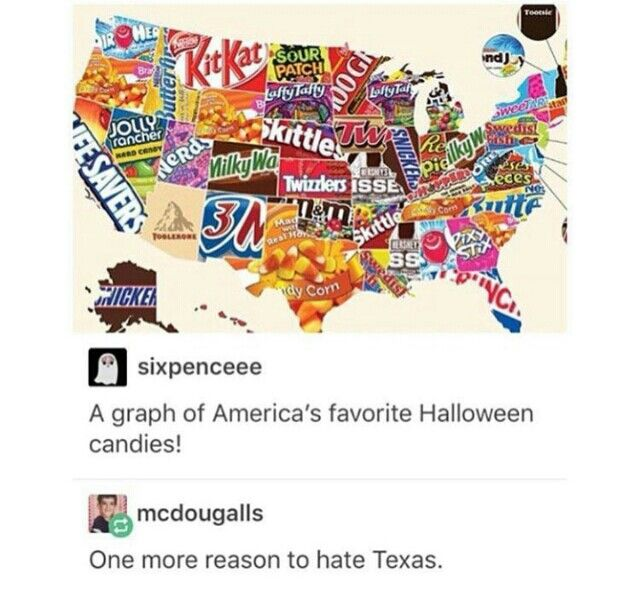I'm from Wyoming and I don't like candy corn... But I'm originally from Nebraska, so yes to skittles!