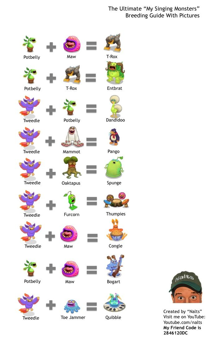 Singing Monsters Breeding Chart | My Singing Monsters Breeding Guide With Pictures