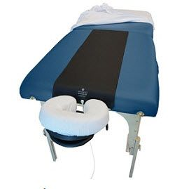 Earthing Massage Mat Kit