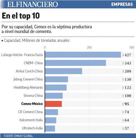 La acción de Cemex iniciará la era post-Zambrano. 13/05/2014