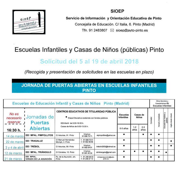Jornadas Puertas Abiertas Escuelas Infantiles 2018 #eduPinto #SIOEP