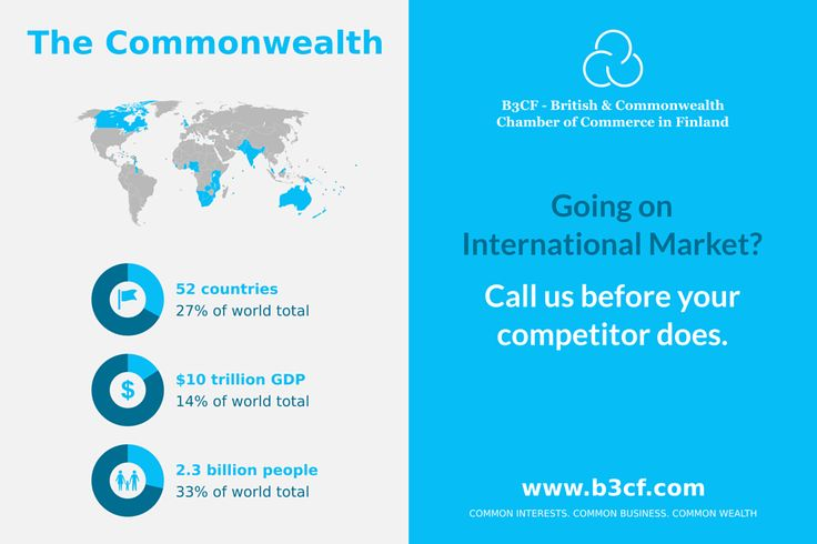 Vladislav Dobrokhotov | Executive Director at British and Commonwealth Chamber of Commerce in Finland | LinkedIn