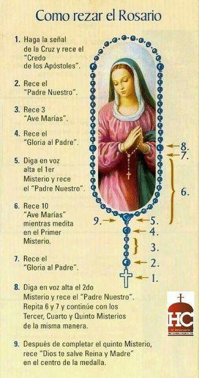 Guía para rezar Rosario común.