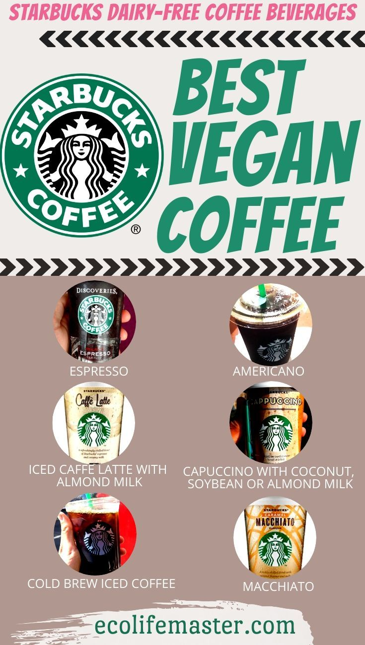 Vegan Blog About An Eco Friendly And Healthy Lifestyle In 2020 Dairy Free Starbucks Drinks Free Starbucks Drink Starbucks Drinks