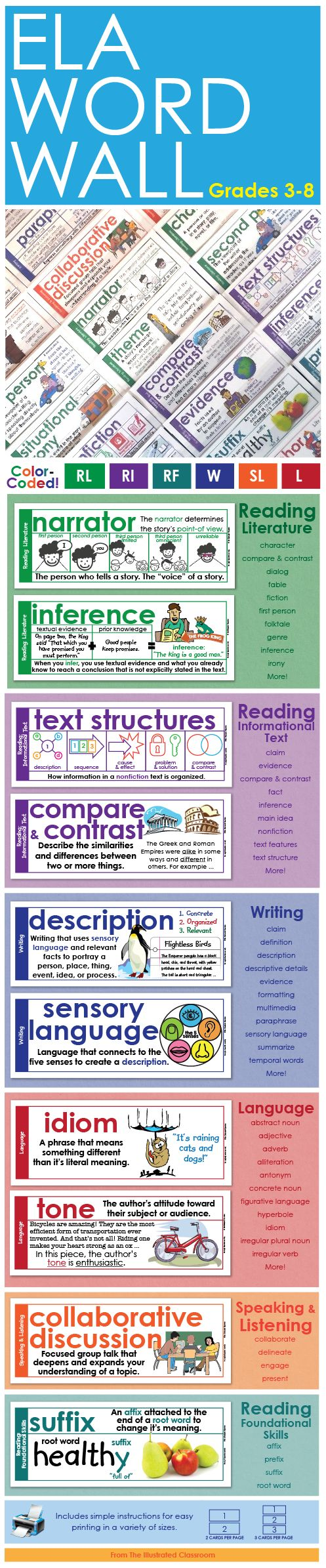 ELA word wall. Over 75 ELA terms! On sale!