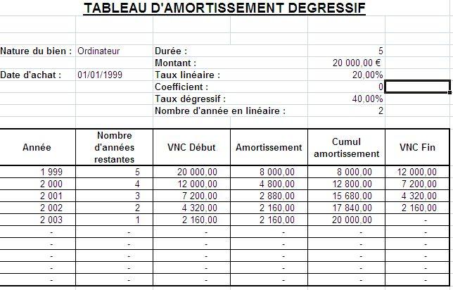Feuille exel pour calcul amortissement degressif