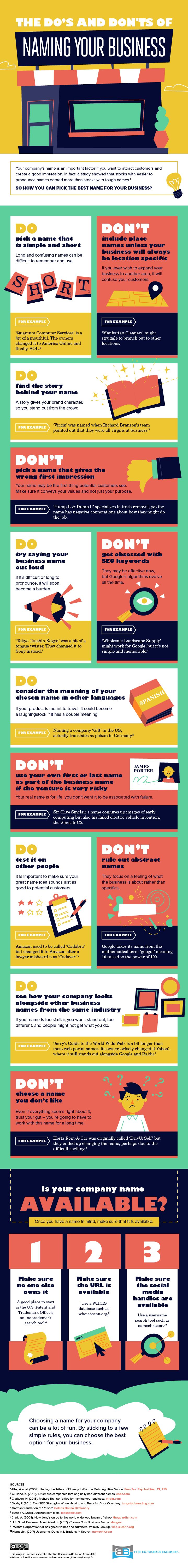 The Do's and Don'ts of Naming Your #Business #Infographic #SEO