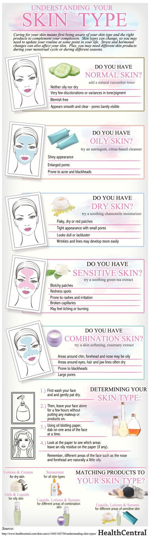 All about understanding your skin type. This infographic all about skin will help you decipher the kind of skin you have, and what to do to treat and take care of your skin. #HealthCentral #SkinHealth #Skin  http://www.healthcentral.com/skin-care/c/458275/163255/understanding-infographic?ap=2012