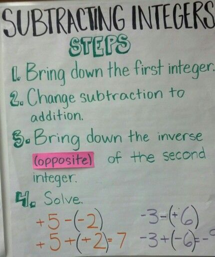Addition And Subtraction Of Integers Rules - showme adding integers ...