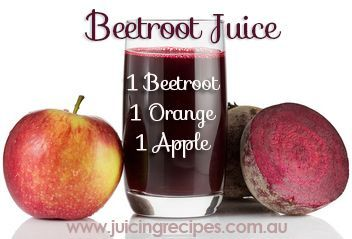 Beetroot Juice Recipe.