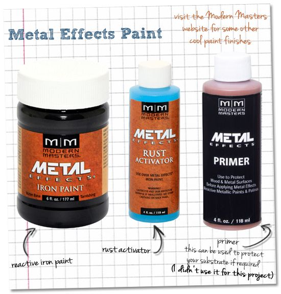 reactive paint - oxidizes + patinas  make anything look like metal