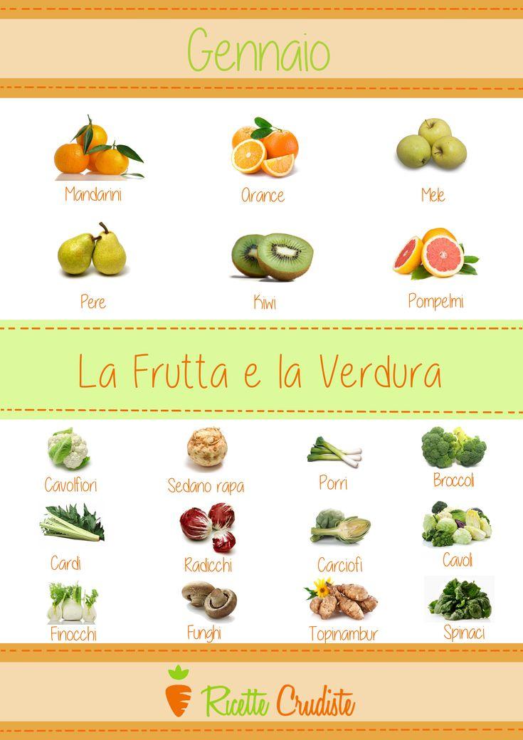 Frutta e verdura del mese di Gennaio. #crudismo #ricettecrudiste #vegan #rawfood #fruttaDiStagione #verduraDiStagione