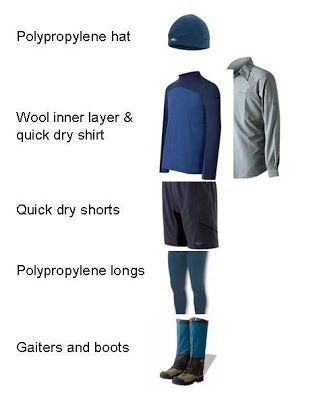 Hiking Clothes