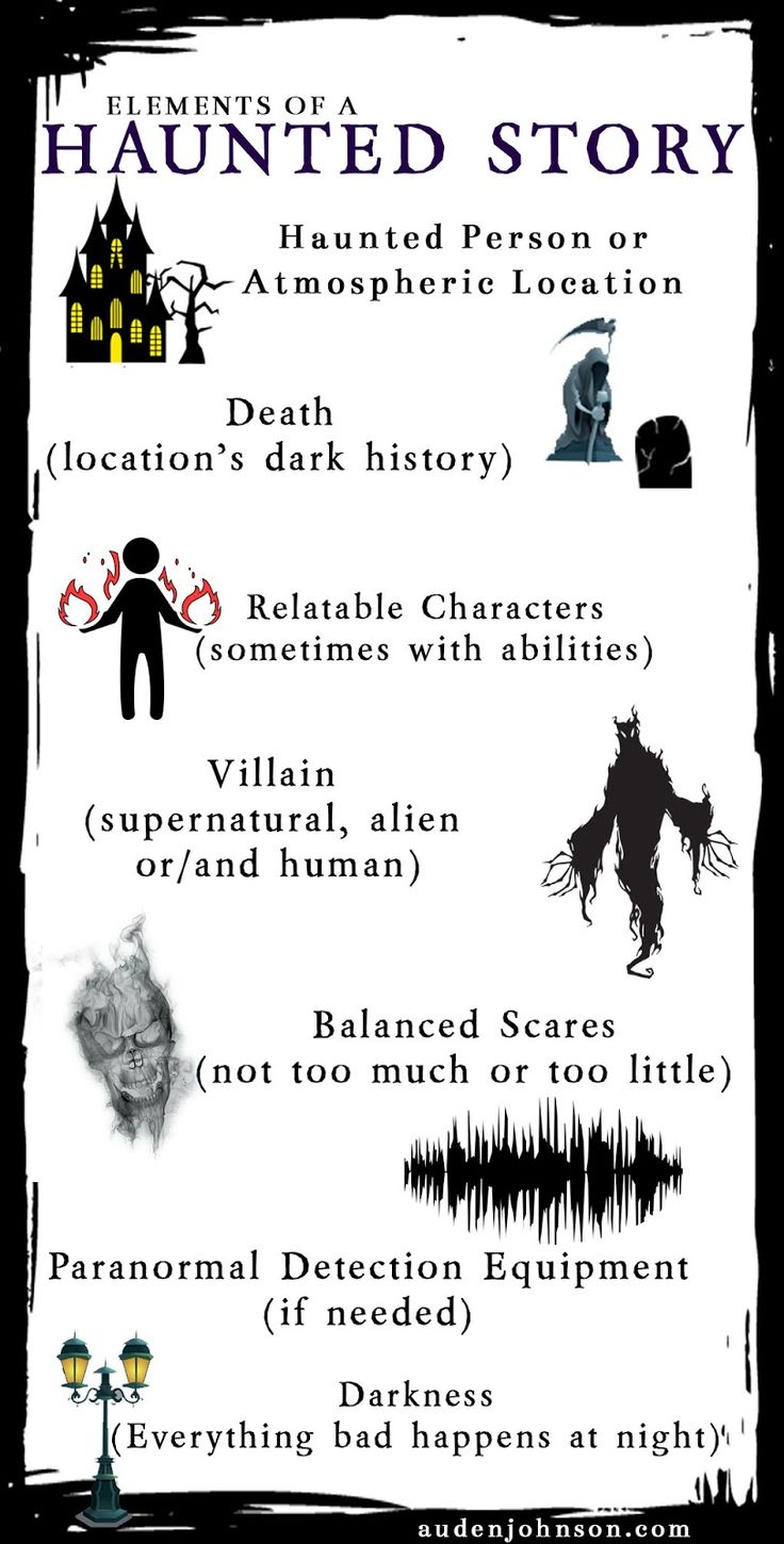 Horror Writing Guide: Characteristics of a Haunted House Story