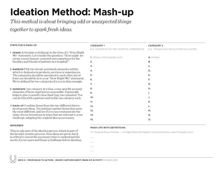 Ideation Method Mash-Up - IDEO U design Pinterest - method of statement