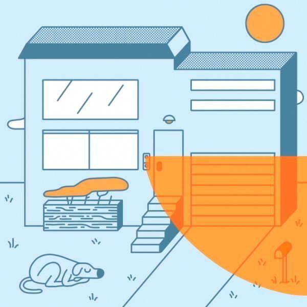 Doorbell Camera Vivint Smart Home 844 318 3350 Homeautomation Home Automation Smart Home Security Home Automation System