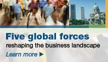 Five global forces reshaping the business landscape: Economías emergentes