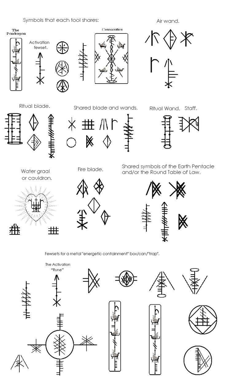 Symbols of protection choice image symbol and sign ideas witchcraft symbols for protection image collections symbol and symbols of protection choice image symbol and sign biocorpaavc