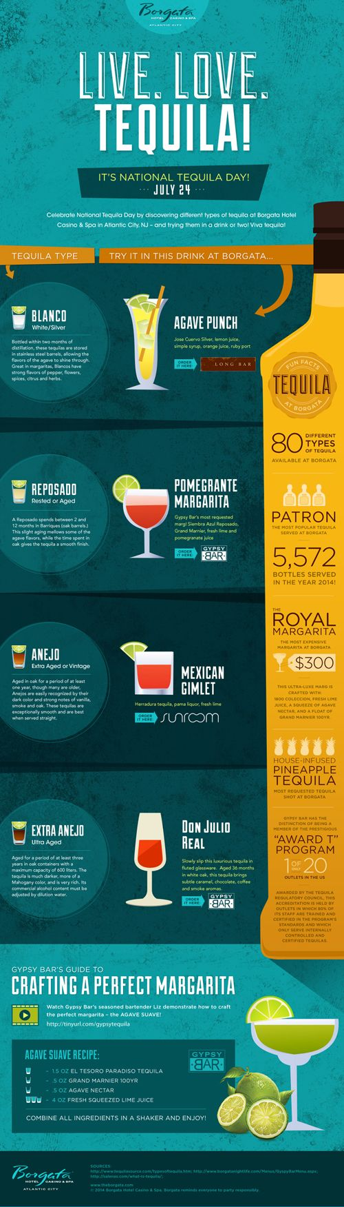 Live. Love. Tequila! Celebrate #NationalTequilaDay by discovering different types of tequila at Borgata! #tequila #Borgata #doac #atlanticcity