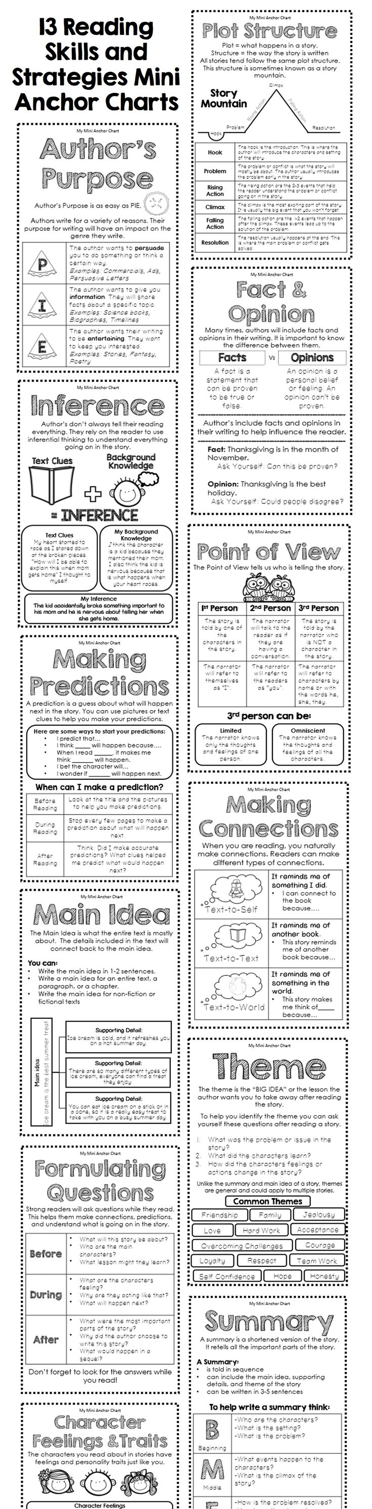 Best 25 reading charts ideas on pinterest old testament bible reading strategies mini anchor charts robcynllc Choice Image