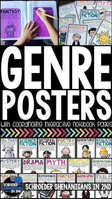 Genre posters and anchor charts, genre poster student resources, and genre interactive notebook pages.