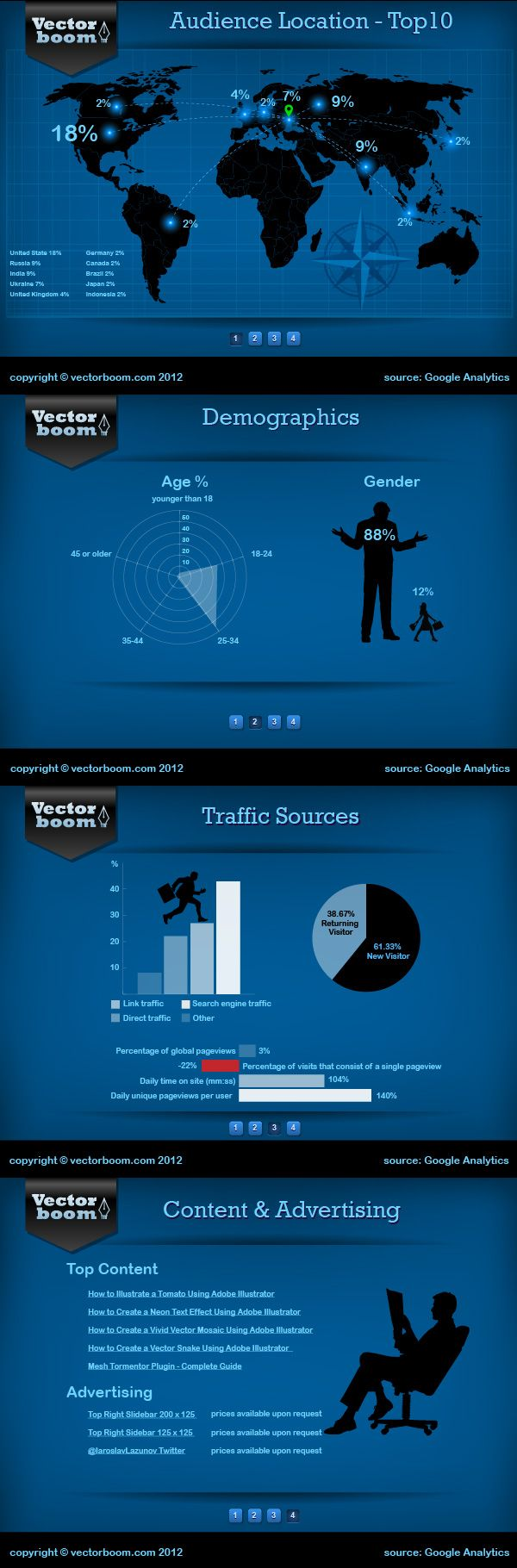 How to Create a Promotional Website Infographic in Adobe Illustrator