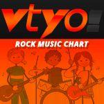 VTYO!   Trending 5 Rock Music Video Chart for 11/07/2015